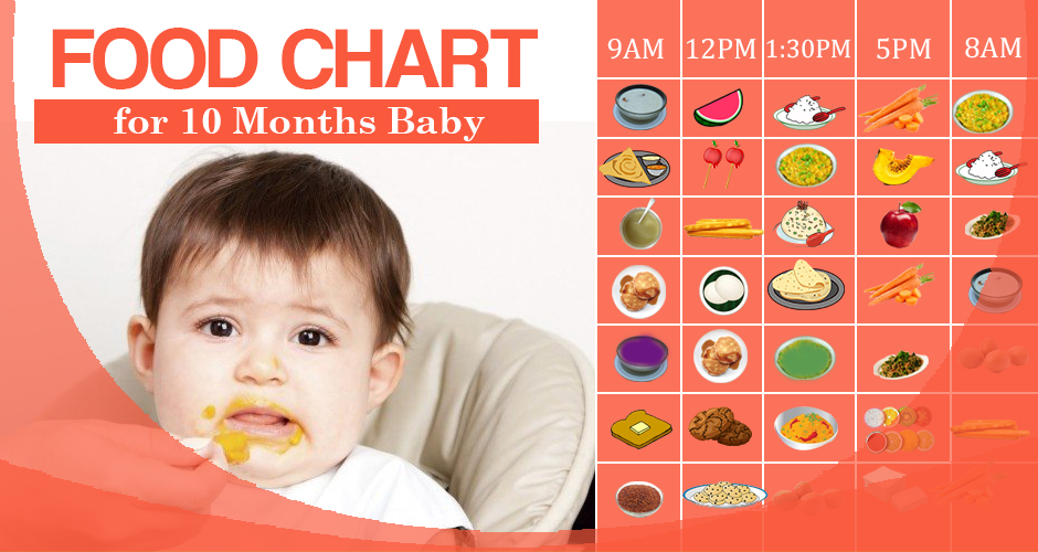 Food Chart For 10 Months Baby With Recipes