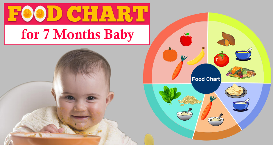 Food Chart for 7 Months Baby