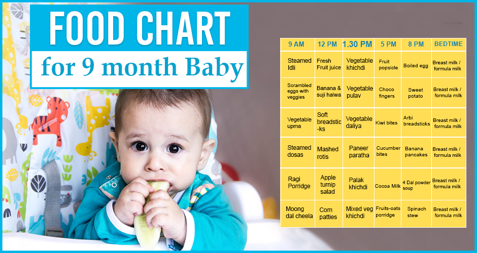 A helpful and complete food chart for 9 months baby
