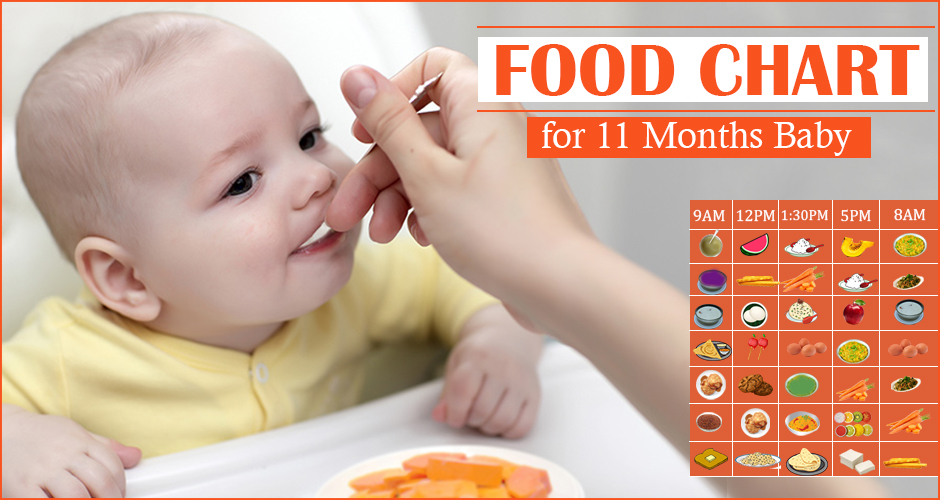 Month Baby Not Eating Food