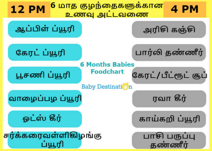 food chart for 6 month babies tamil