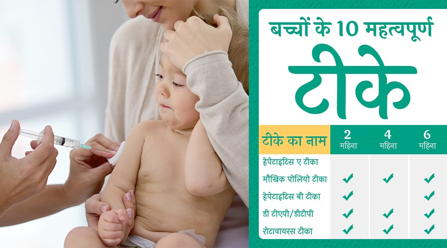 10 महत्त्वपूर्ण टीकें जो बच्चों को अवश्य लगवाने चाहिए
