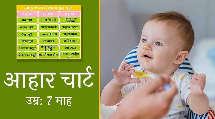 7 महीने के बच्चे का आहार चार्ट