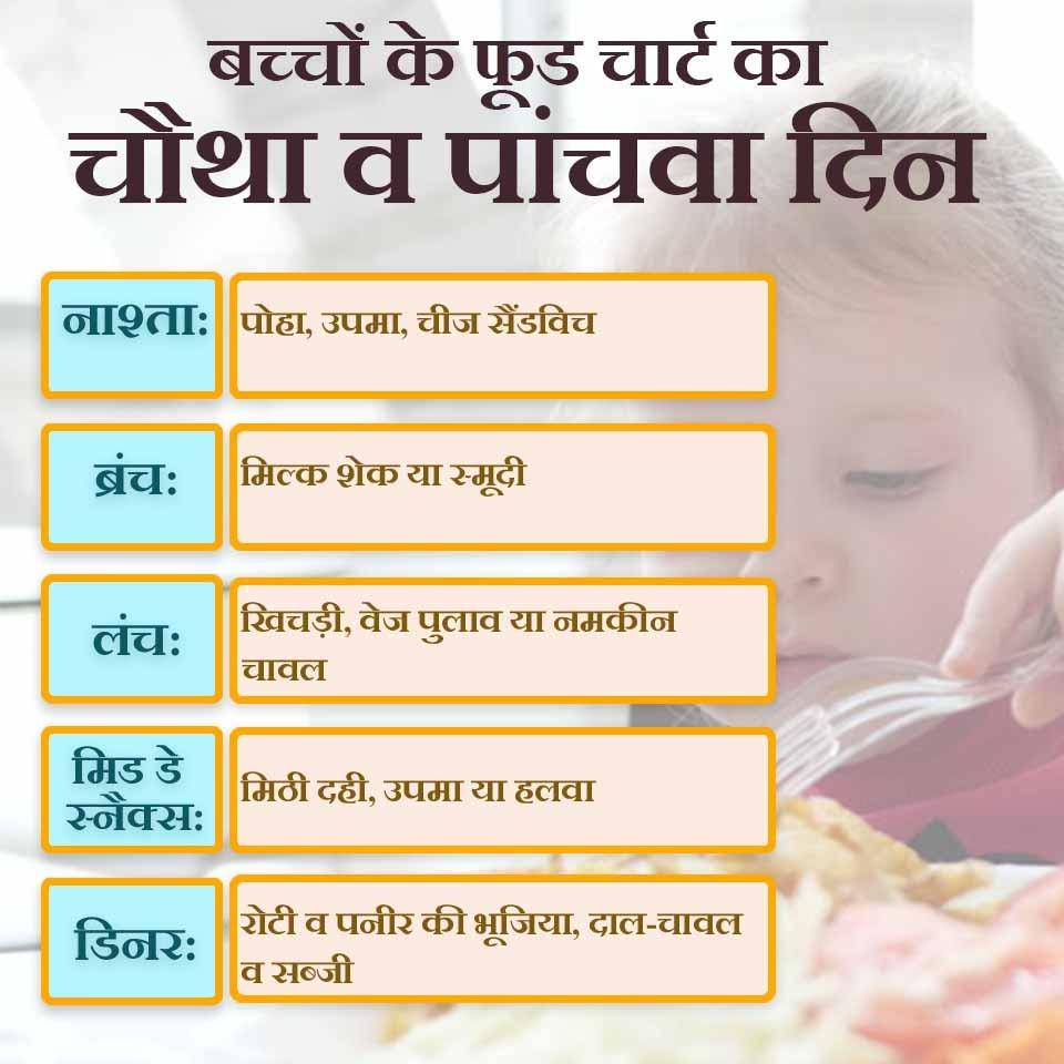 2 साल के बच्चों के लिए वेज फूड चार्ट