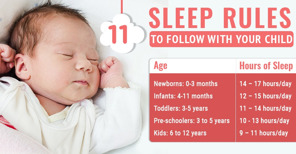 11 Sleep Rules That You Must Follow With Your Child