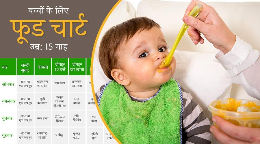 15 महीने के बच्चे को कब क्या खिलाएं और कितना पानी पिलाएं